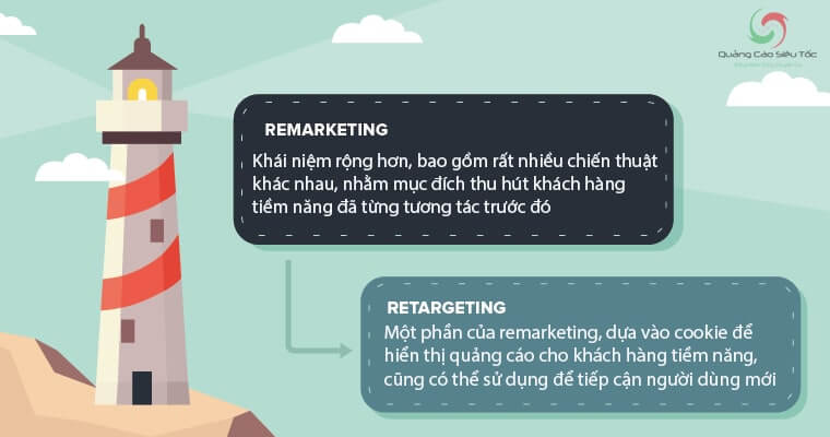 So sánh sự khác nhau giữa Remarketing và Retargeting