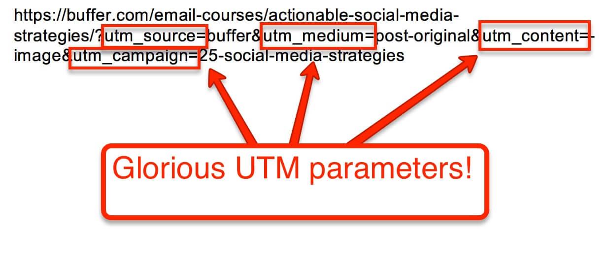 Cấu trúc UTM code cơ bản