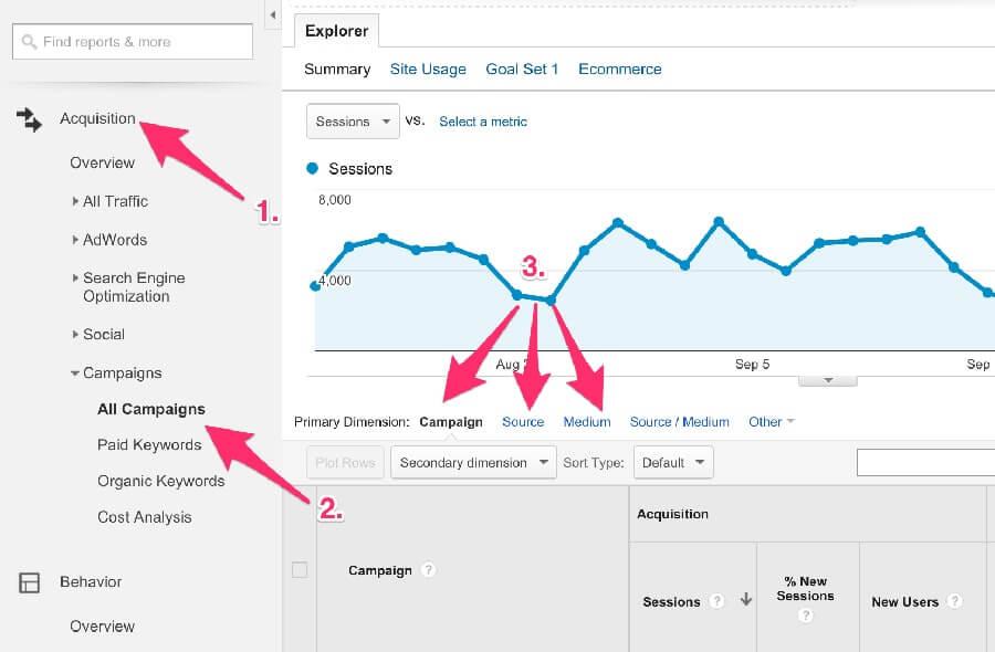 Quản lý UTM bằng Google Analytics