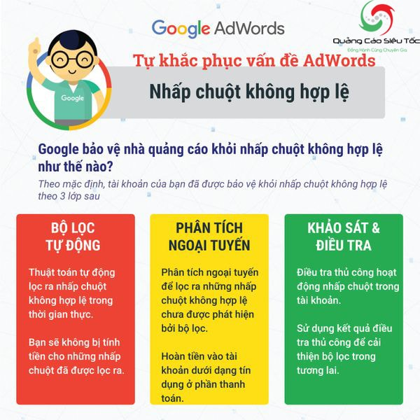 chống click ảo google adwords