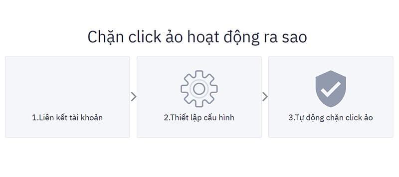 Phần mềm chặn Click ảo Google Ads luôn yêu cầu bạn liên kết tài khoản