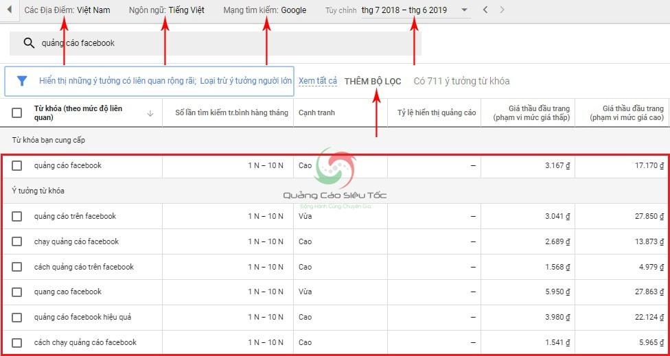 hướng dẫn google keyword planner