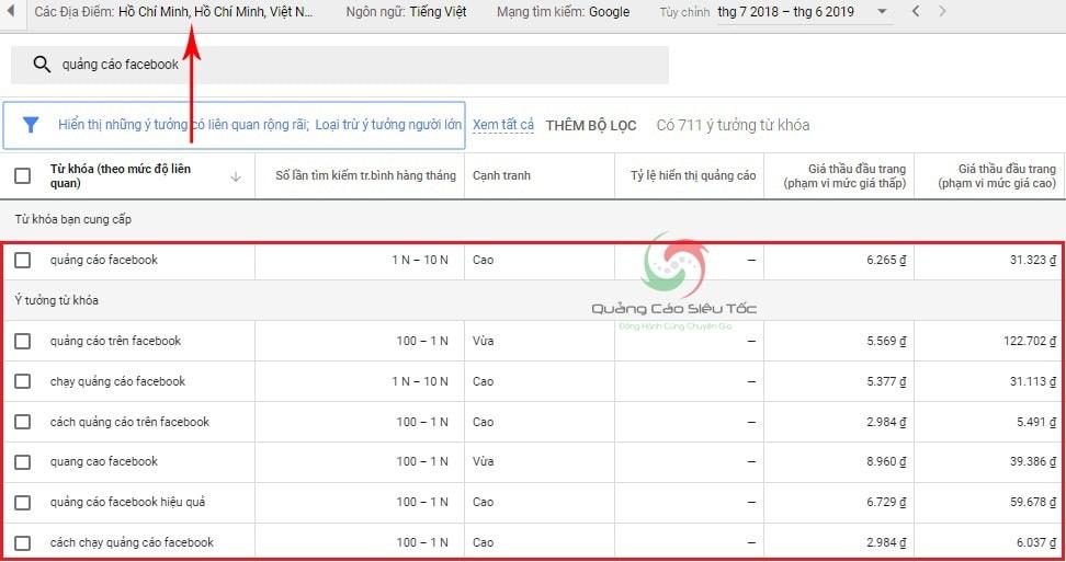 kiểm tra số lượng tìm kiếm từ khóa
