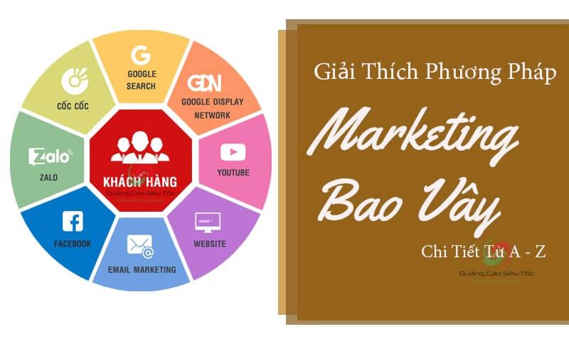 Marketing bao vây là gì? Giải thích phương pháp marketing bao vây