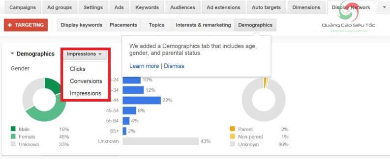 Cách tính phí quảng cáo Google GDN và Remarketing