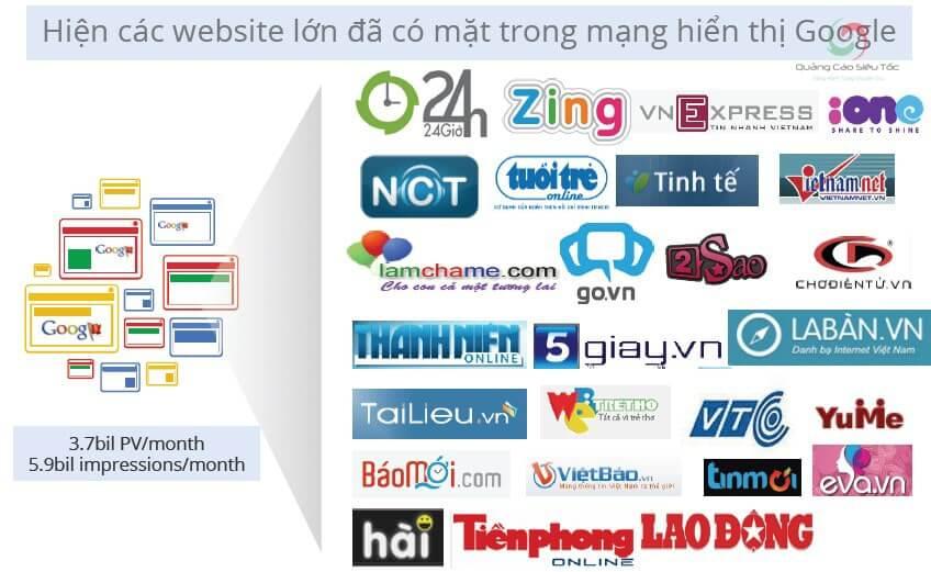 Danh sách các trang Web trong hệ thống GDN của Google