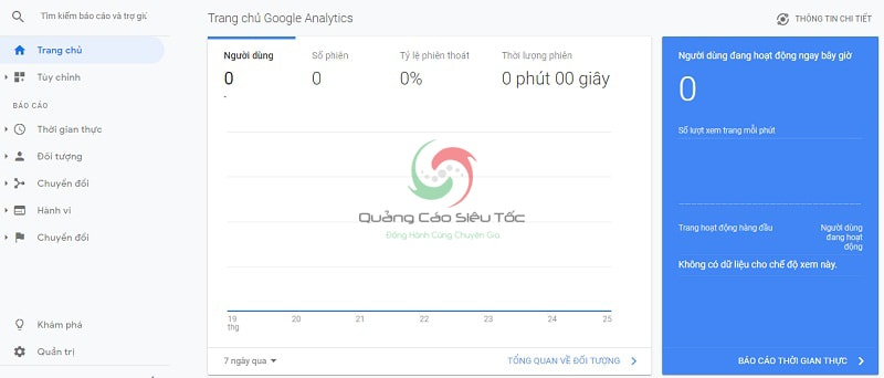 trang chủ google analytics