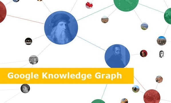Knowledge Graph Là Gì? Knowledge Graph Đang Ảnh Hưởng Đến Traffic Trên Website?