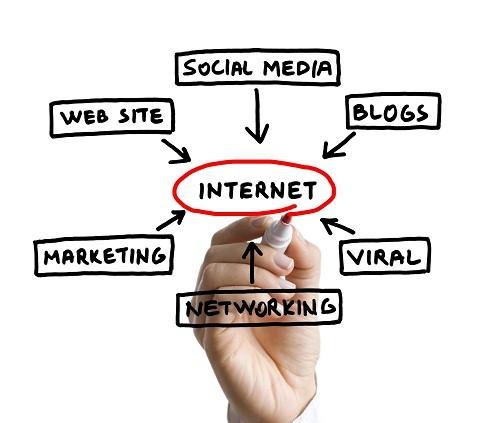 Những Xu Hướng Marketing Mới Và Hiệu Quả Nhất