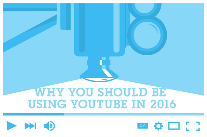 Quảng Cáo Youtube Giá Rẻ - Cam Kết View Thật 100%