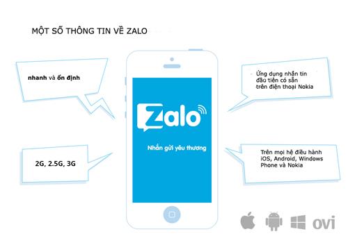 Quảng cáo của Zalo hiệu quả