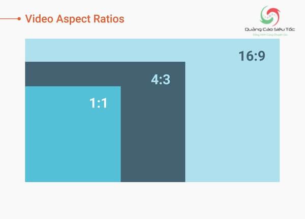 Minh họa tỷ lệ khung hình tiêu chuẩn trên Youtube