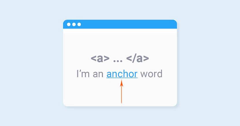 anchor là gì