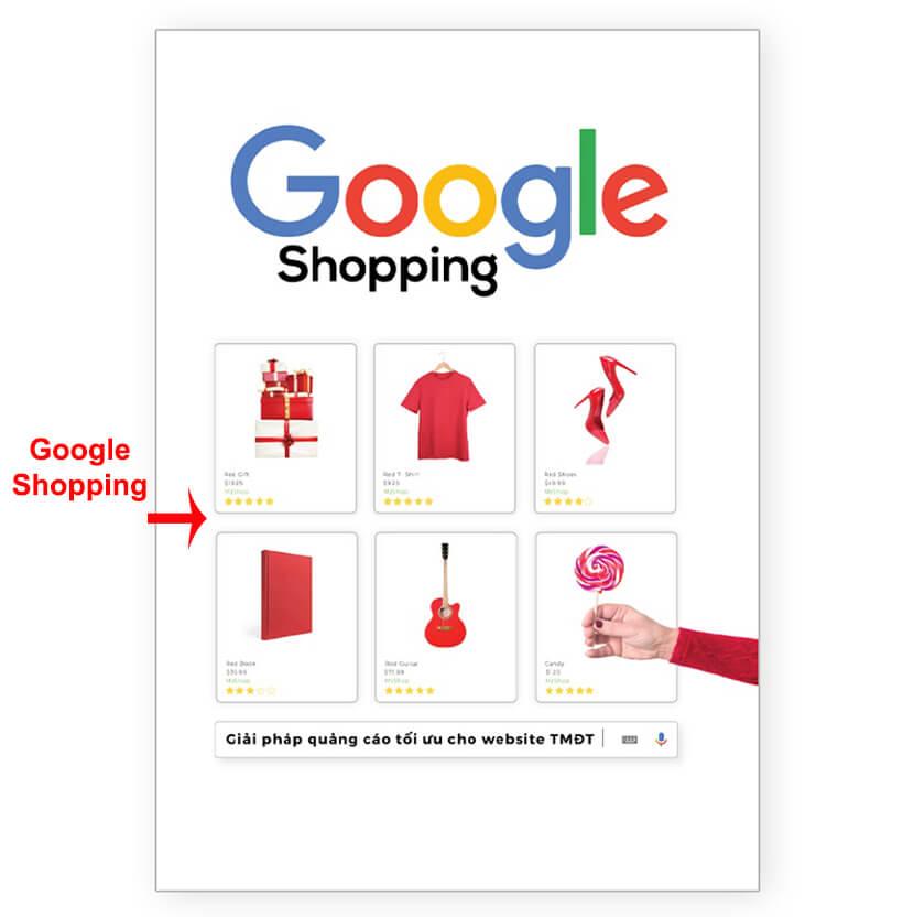 bảng giá google adwords