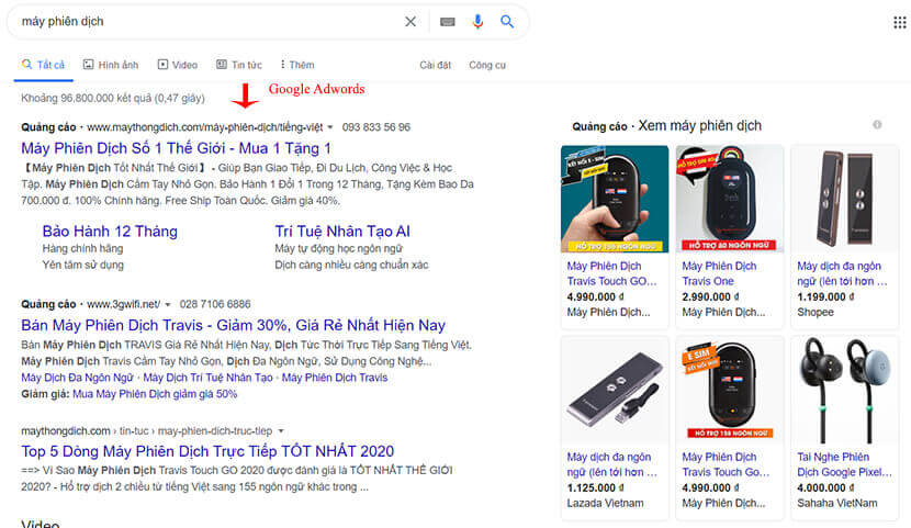 marketing google adwords