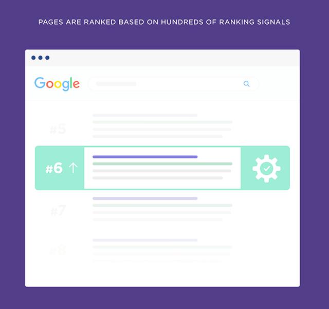 cải thiện google ranking
