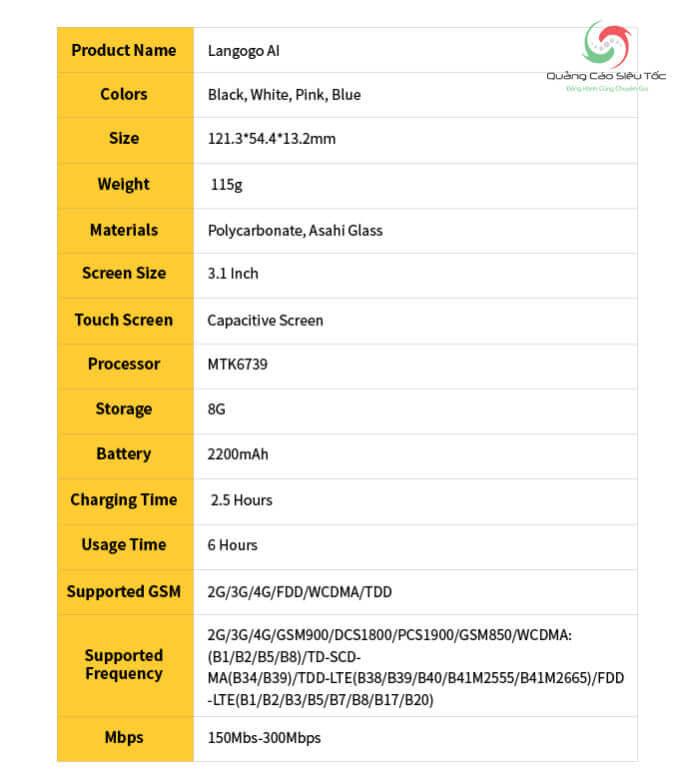 Thông số kỹ thuật của máy phiên dịch Langogo