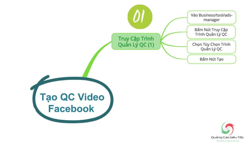 Bước truy cập trình quản lý quảng cáo video Facebook