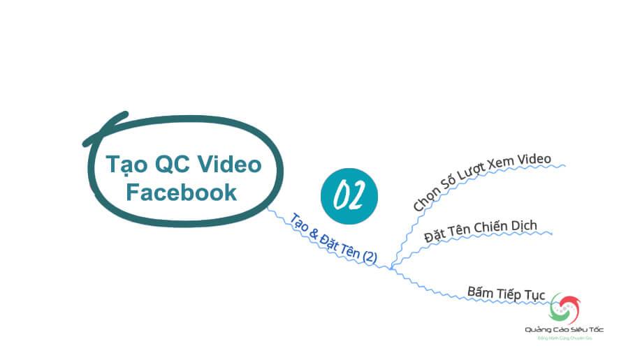 Tạo Campaign và đặt tên chiến dịch video Facebook