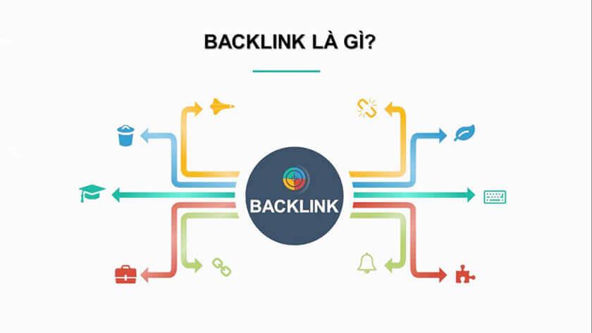 build backlink seo