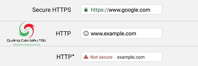 giao thức http là gì