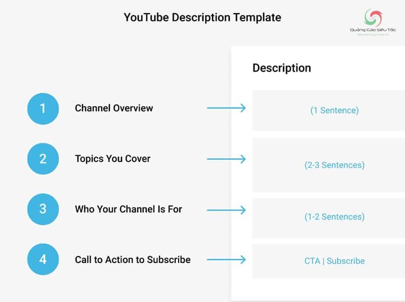 Công thức viết mô tả kênh Youtube thu hút nhiều lượt sub