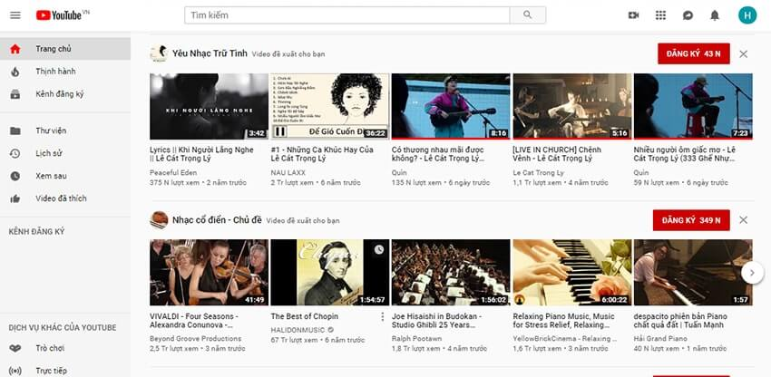 Minh họa thumbnail trên Youtube là gì