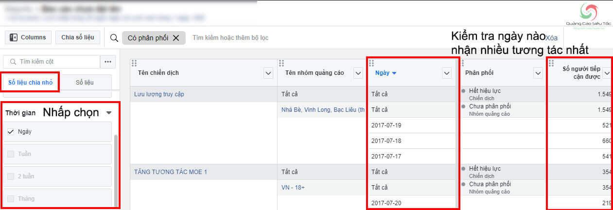 Cách tối ưu lịch chạy quảng cáo Facebook