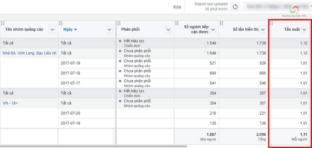 Nâng cao hiệu quả quảng cáo Facebook bằng cách theo dõi tần suất
