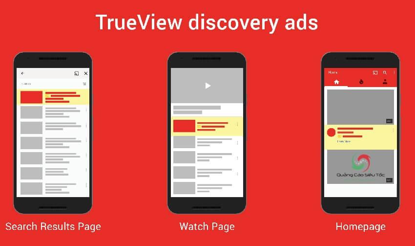 Một số vị trí hiển thị quảng cáo trên Youtube là gì