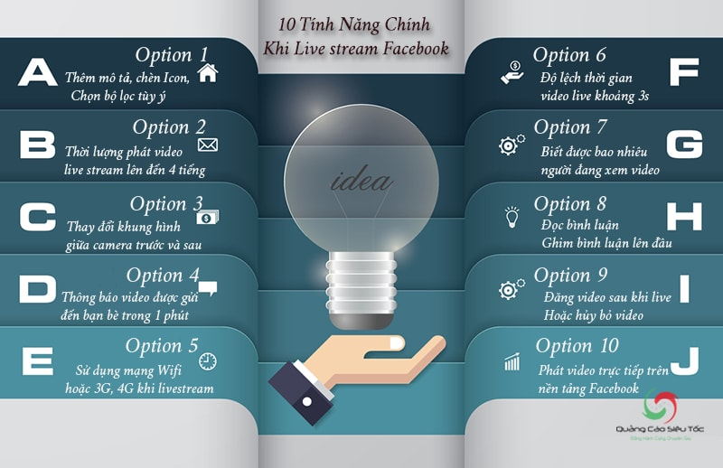 10 tính năng chính khi live stream trên Facebook hoặc Youtube