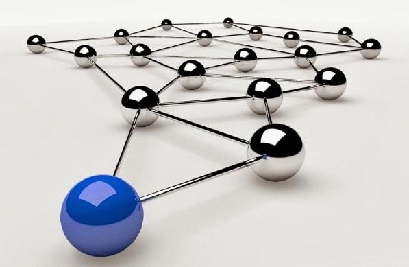 External Link Là Gì? External Link Có Vai Trò Như Thế Nào Trong Seo?