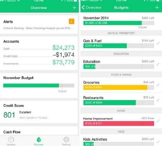 App quản lí chi tiêu Mint nổi tiếng