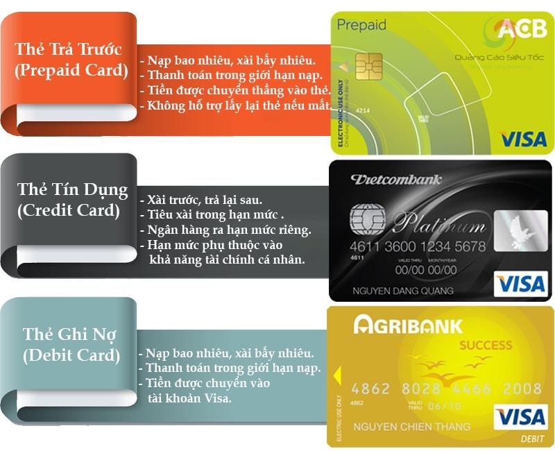 Ba loại thẻ Visa cơ bản là gì