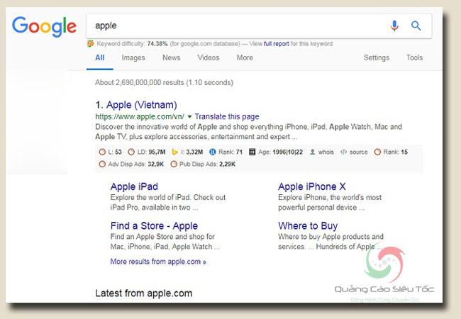 cách chọn tên miền tăng khả năng hiển thị trên Google