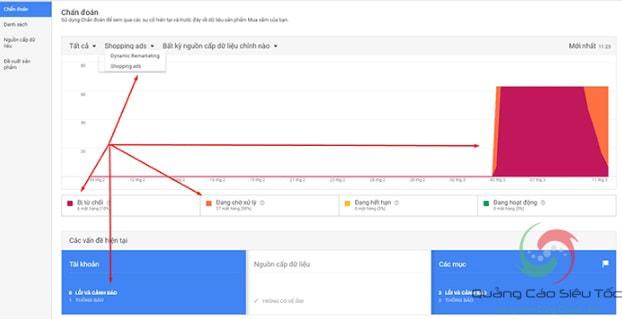 Thiết lập với tải lên file Google Merchant Center