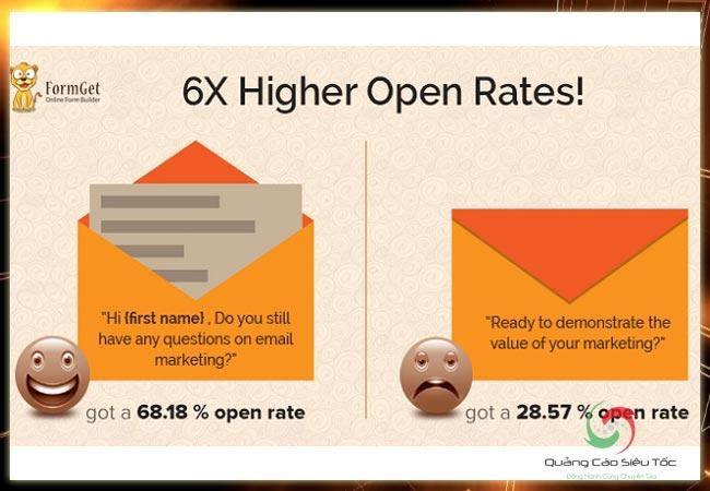 Cách viết email marketing hiệu quả nhât