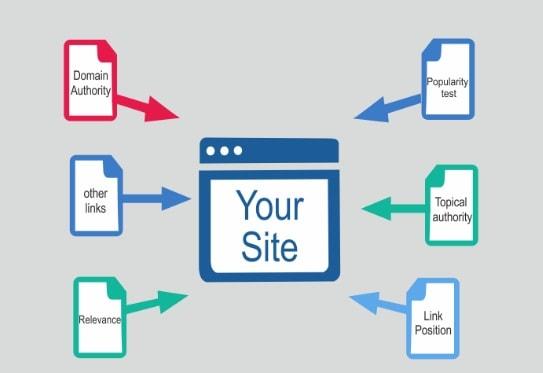 Viết Bao Nhiêu Bài, Đặt Bao Nhiêu Link Thì Được Lên Top Google ?