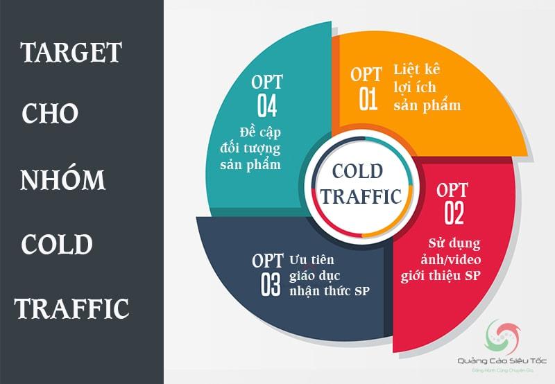 Chiến thuật quảng cáo dành cho nhóm đối tượng Cold Traffic