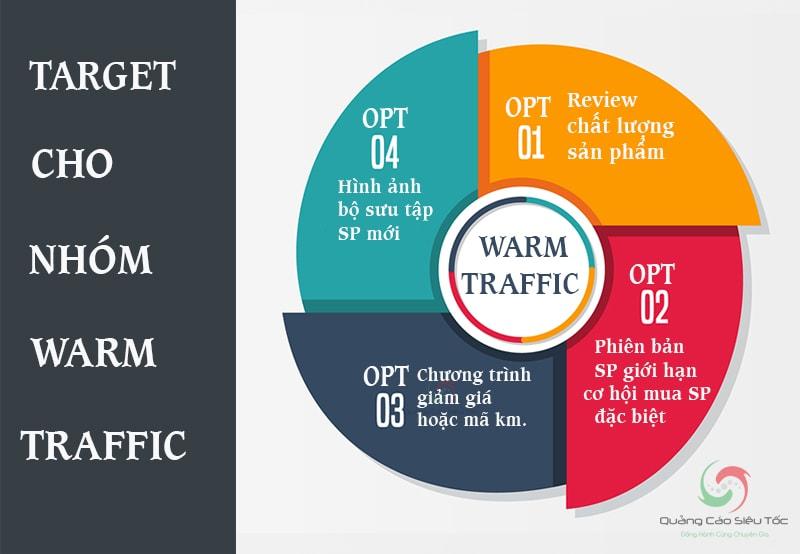 Chiến thuật quảng cáo dành cho nhóm Warm Traffic