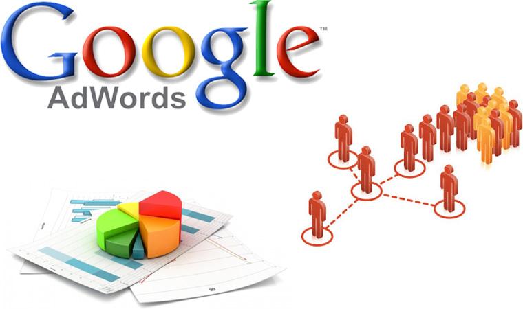 Cho Thuê Tài Khoản Quảng Cáo Google Adwords