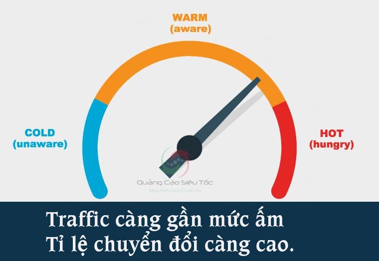 Phân loại cold và hot traffic khi target đối tượng facebook