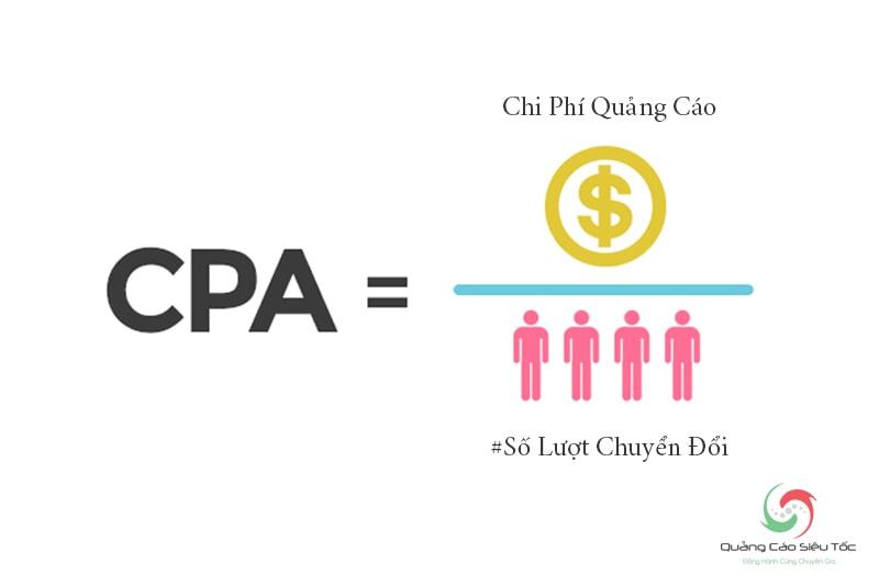 Công thức tính CPA trung bình cơ bản
