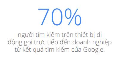 quang cao google theo click chuot 2