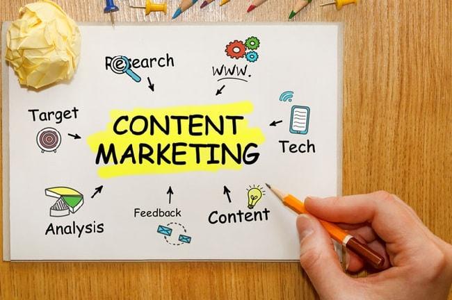 Content marketing là gì? Phần không thể thiếu trong mọi chiến dịch marketing trên thế giới