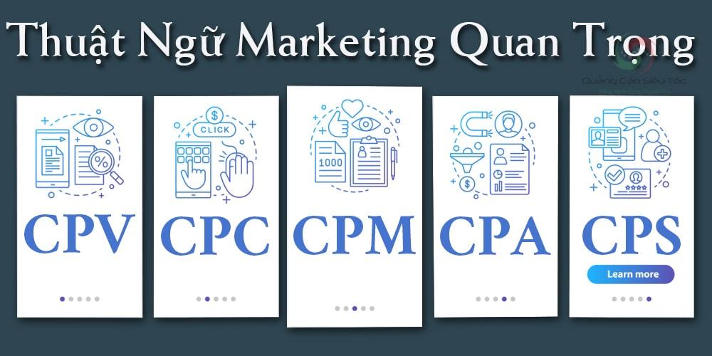 CPC và CPM là gì