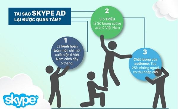 Quảng Cáo Skype Đang Phát Triển Ở Thị Trường Việt