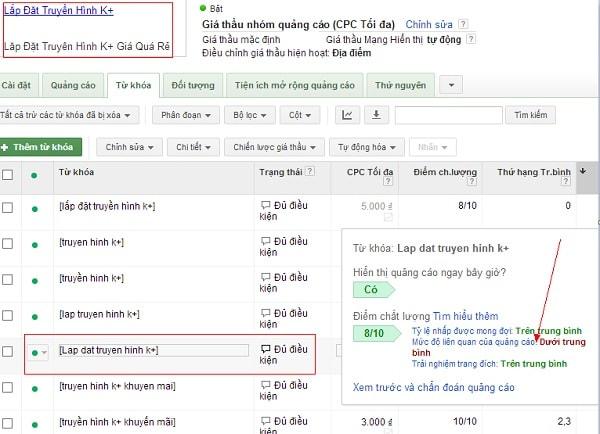 ĐIỂM CHẤT LƯỢNG Là Gì? CẢI THIỆN Điểm Chất Lượng Quảng Cáo Google