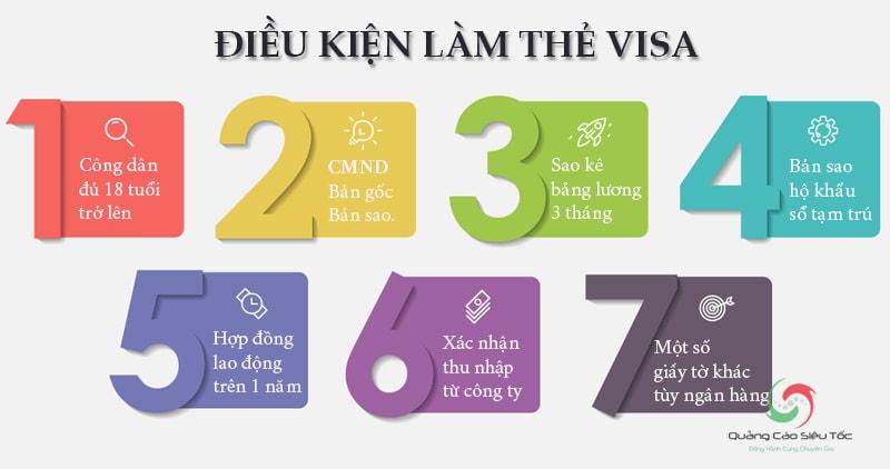 Một số yêu cầu thủ tục khi làm thẻ visa