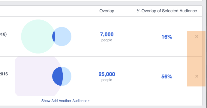 quang cao facebook voi audience overlap